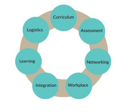 Canwill Framework Static 1